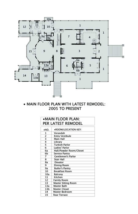 Main floor plan with latest remodel